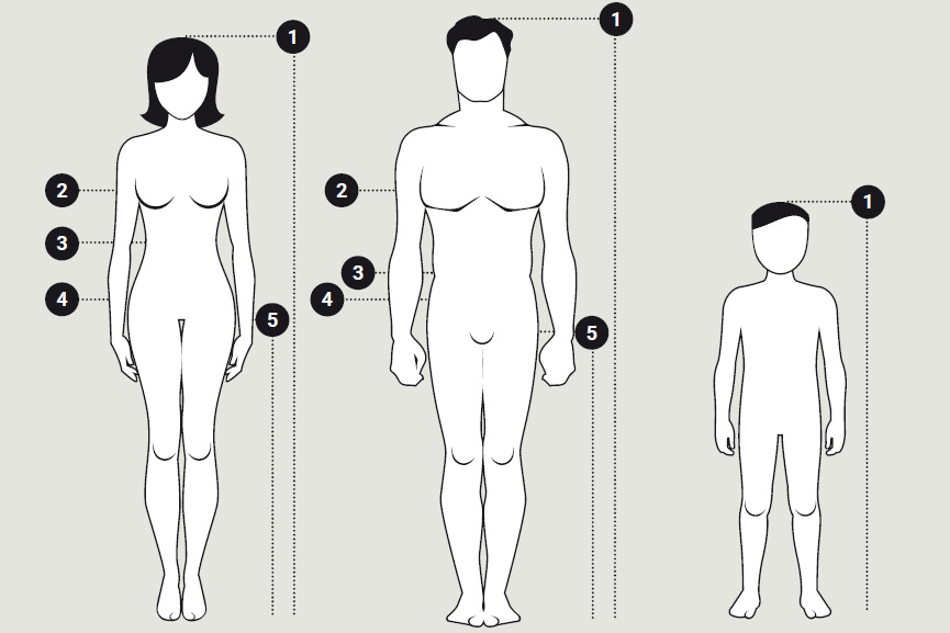 izmēru noteikšana